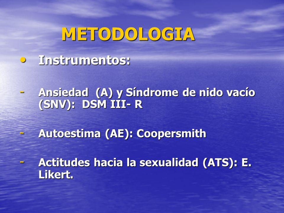 METODOLOGIA Instrumentos: