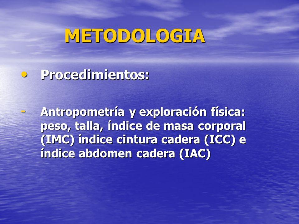 METODOLOGIA Procedimientos: