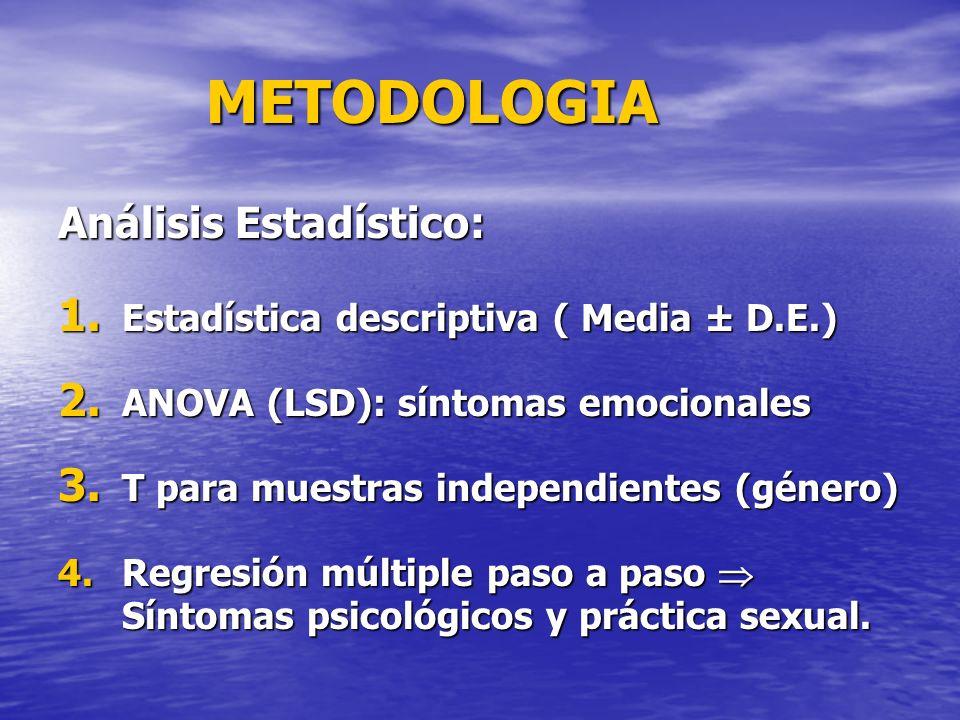 METODOLOGIA Análisis Estadístico: