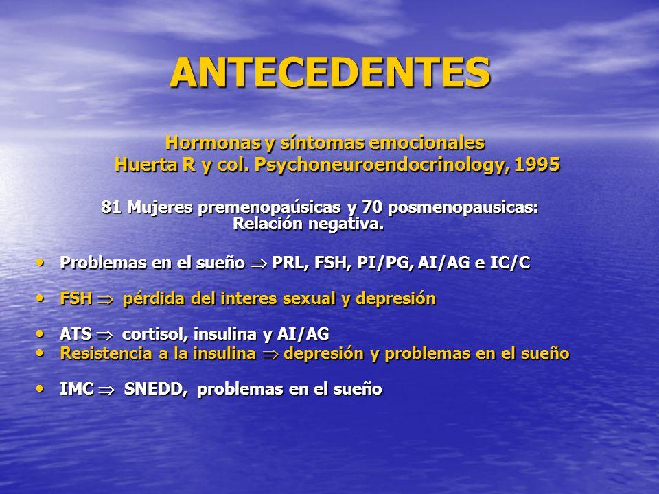 ANTECEDENTES Hormonas y síntomas emocionales