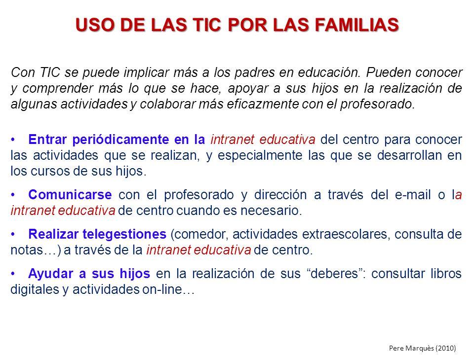 USO DE LAS TIC POR LAS FAMILIAS