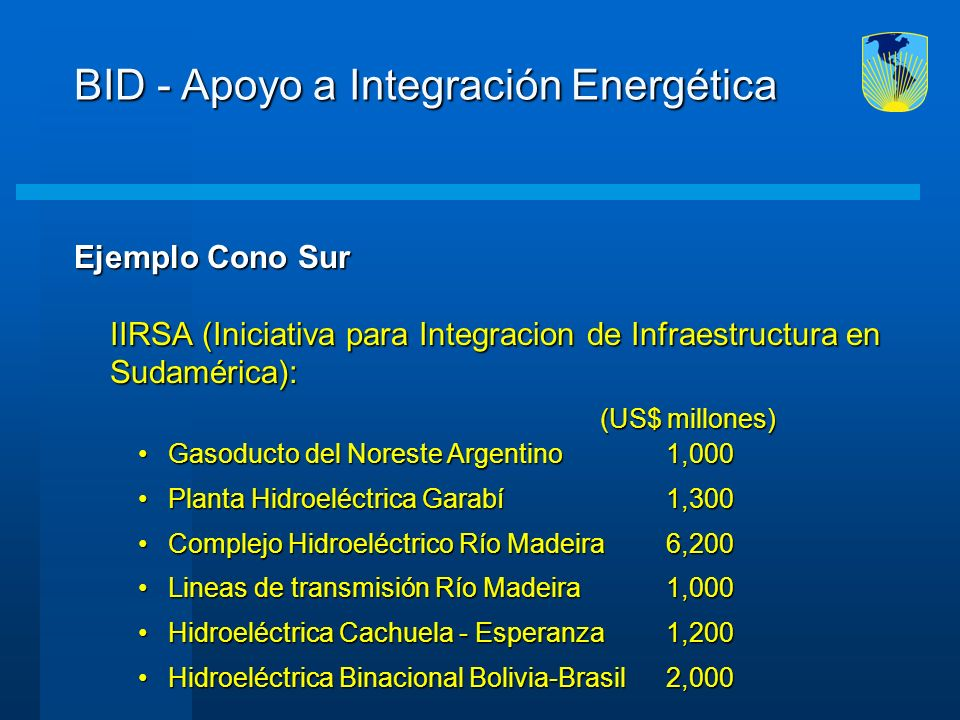 BID - Apoyo a Integración Energética