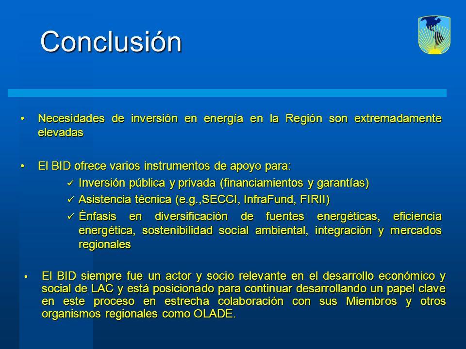 ConclusiónNecesidades de inversión en energía en la Región son extremadamente elevadas. El BID ofrece varios instrumentos de apoyo para: