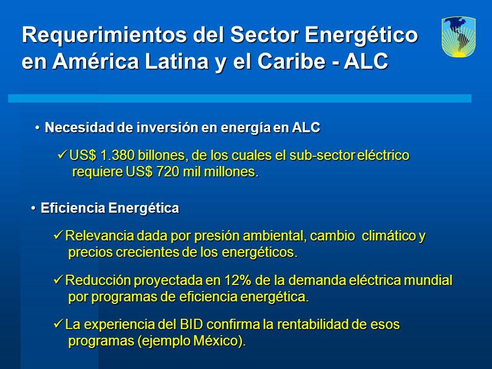 Requerimientos del Sector Energético en América Latina y el Caribe - ALC