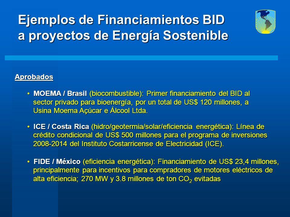 Ejemplos de Financiamientos BID a proyectos de Energía Sostenible