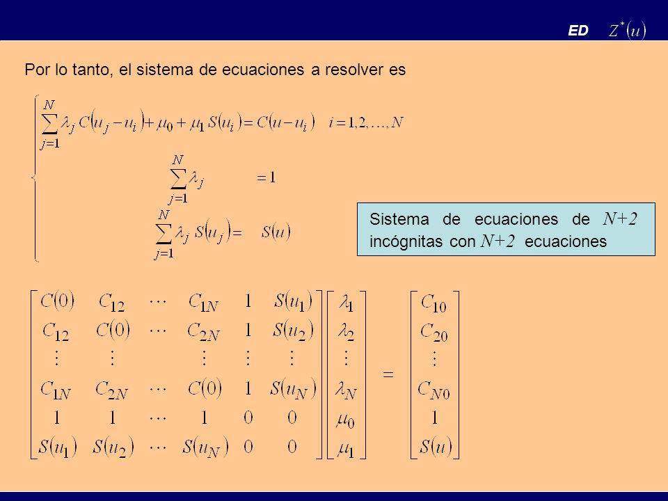 Por lo tanto, el sistema de ecuaciones a resolver es