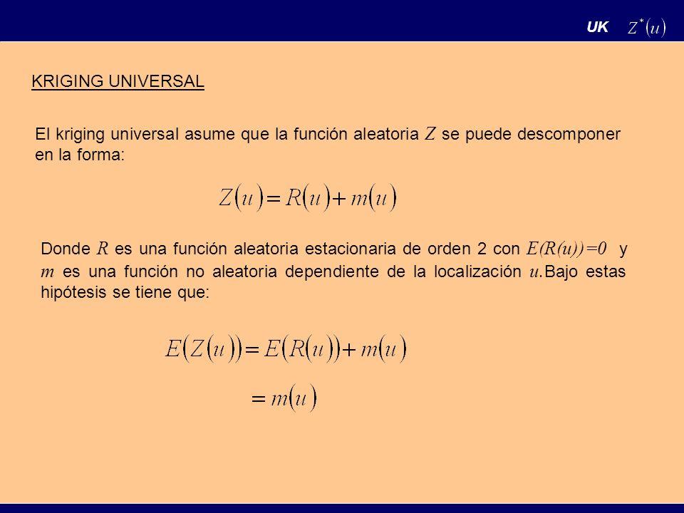 UK KRIGING UNIVERSAL. El kriging universal asume que la función aleatoria Z se puede descomponer en la forma: