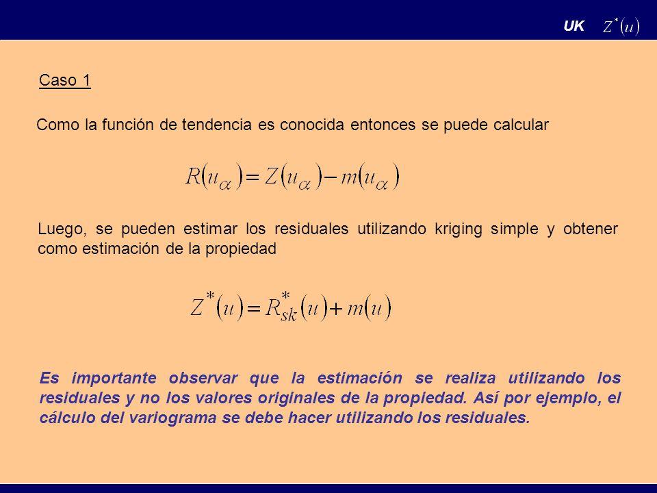 Como la función de tendencia es conocida entonces se puede calcular