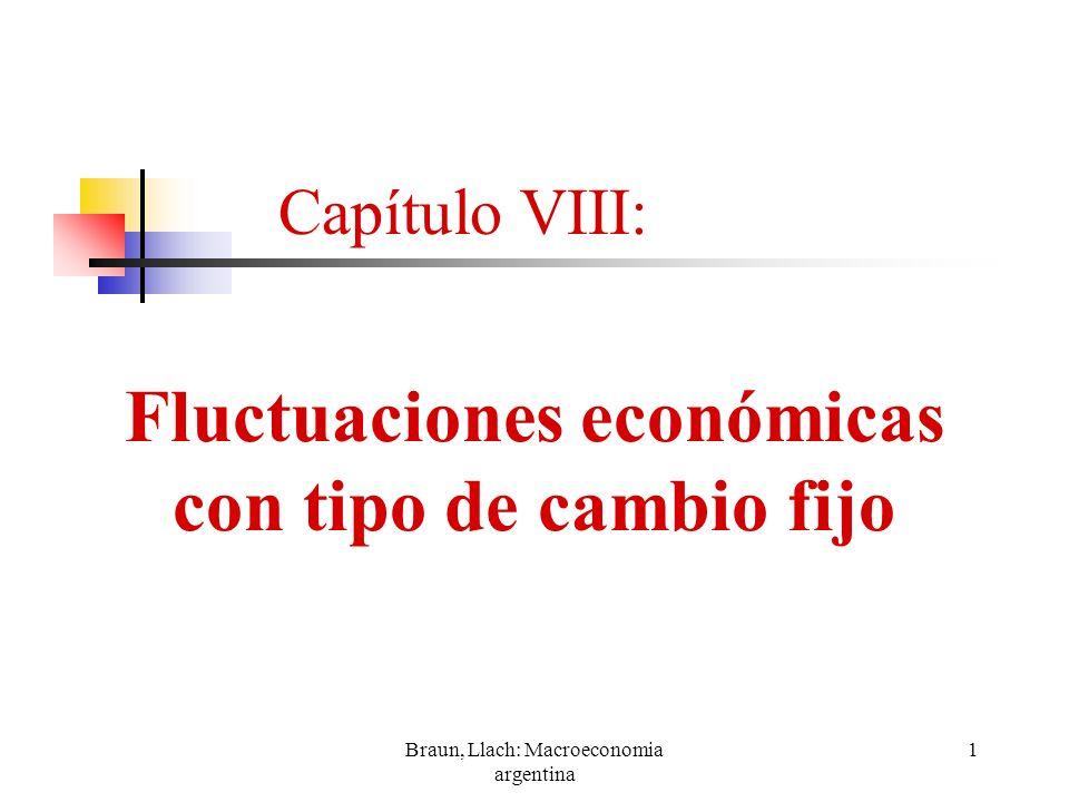Fluctuaciones económicas con tipo de cambio fijo