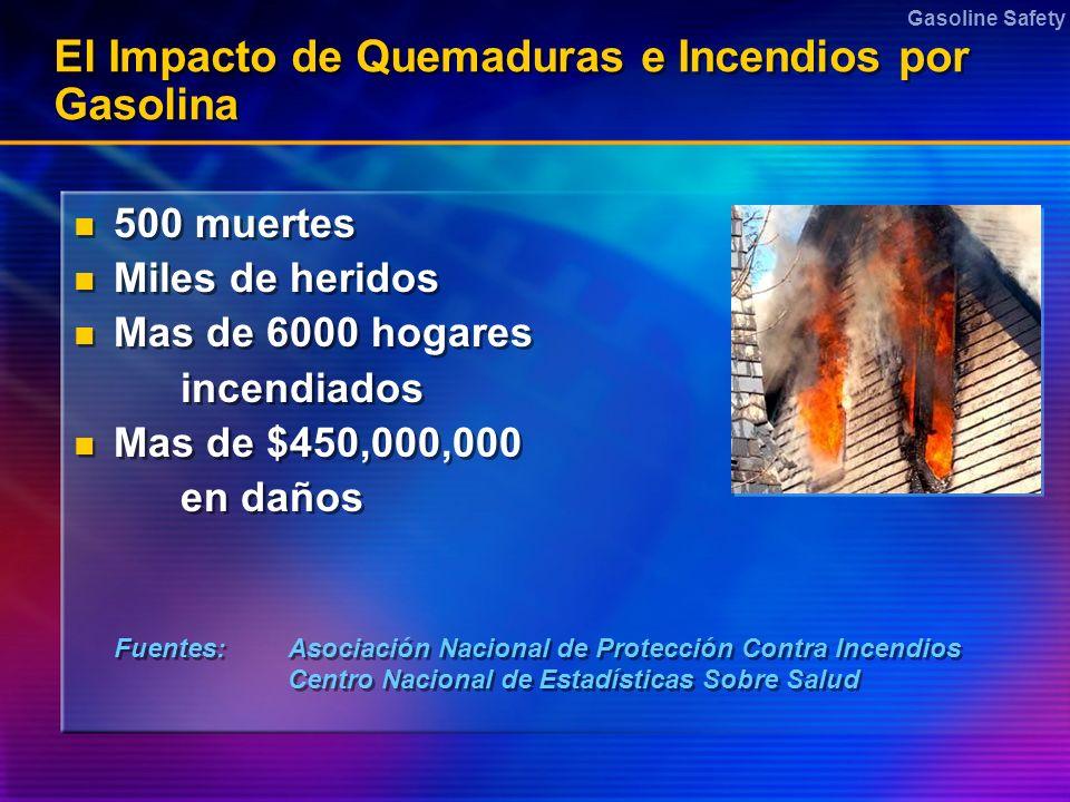 El Impacto de Quemaduras e Incendios por Gasolina