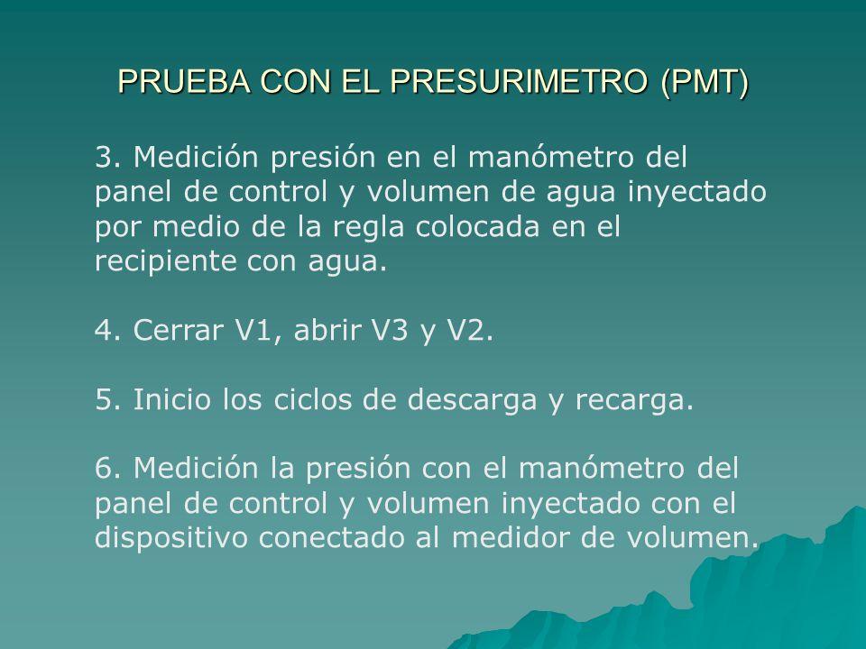 PRUEBA CON EL PRESURIMETRO (PMT)