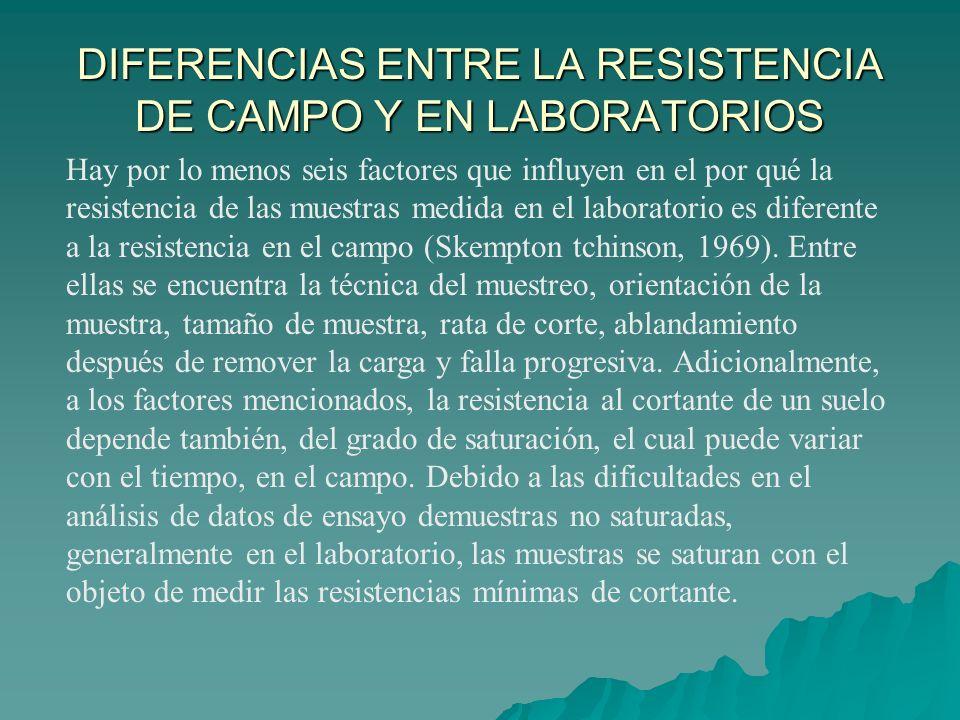 DIFERENCIAS ENTRE LA RESISTENCIA DE CAMPO Y EN LABORATORIOS