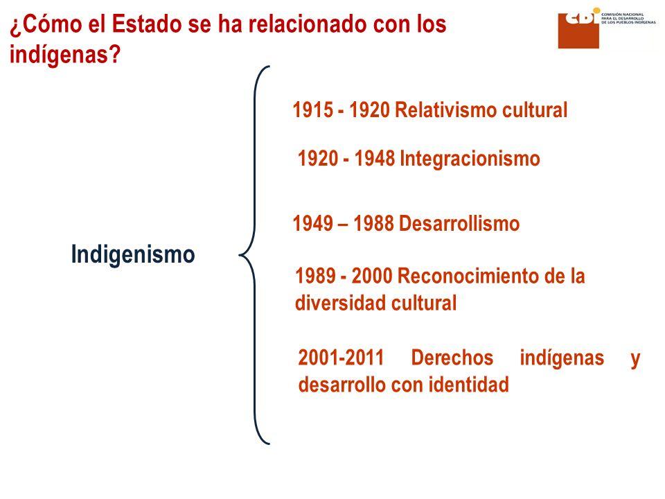 ¿Cómo el Estado se ha relacionado con los indígenas
