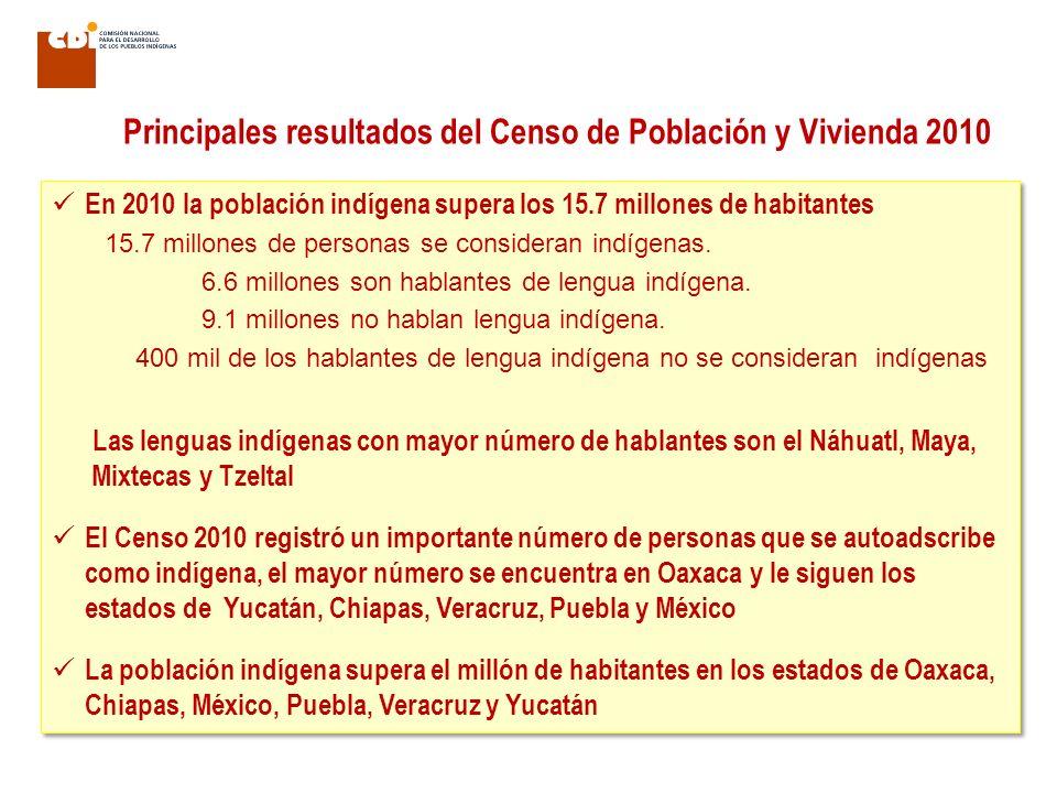 Principales resultados del Censo de Población y Vivienda 2010