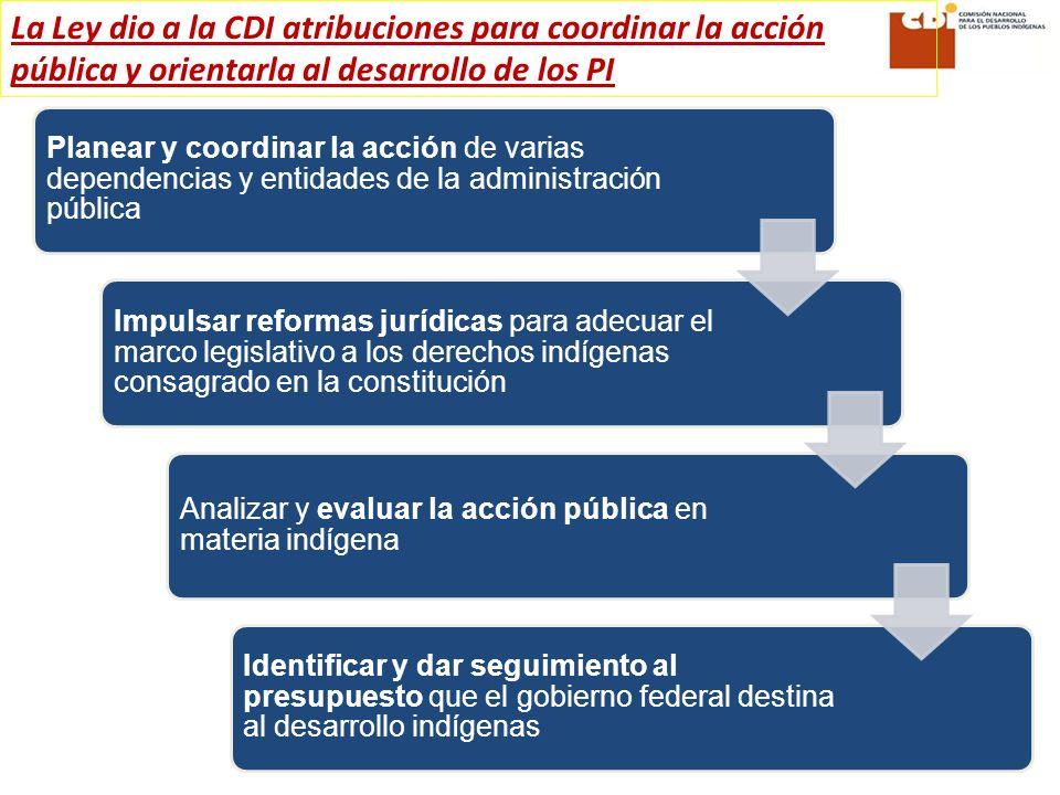 La Ley dio a la CDI atribuciones para coordinar la acción pública y orientarla al desarrollo de los PI