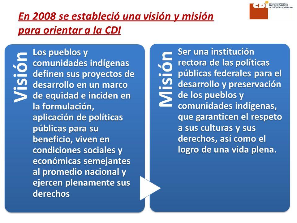 En 2008 se estableció una visión y misión para orientar a la CDI