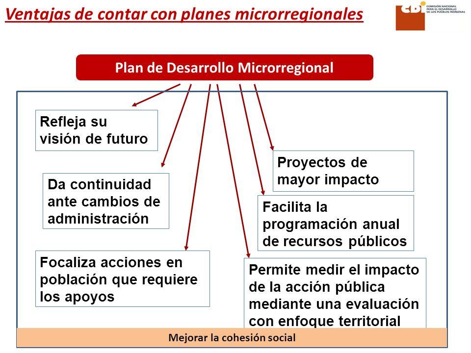 Plan de Desarrollo Microrregional Mejorar la cohesión social
