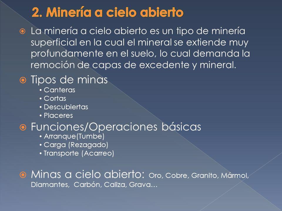 Impacto Ecológico De La Minería A Cielo Abierto