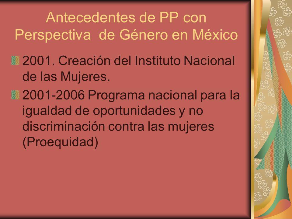 Antecedentes de PP con Perspectiva de Género en México