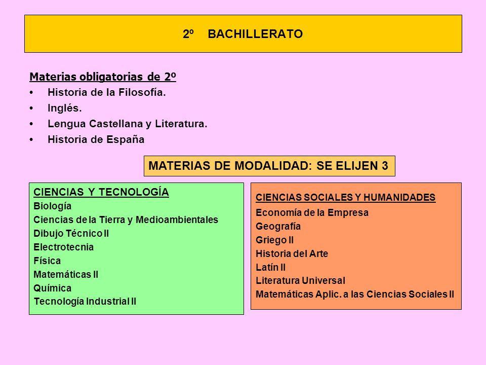 MATERIAS DE MODALIDAD: SE ELIJEN 3