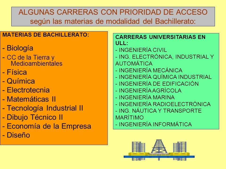 - CC de la Tierra y Medioambientales - Física - Química