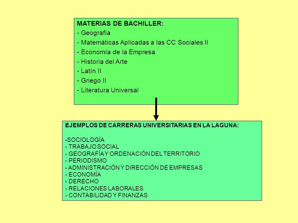 MATERIAS DE BACHILLER: - Geografía