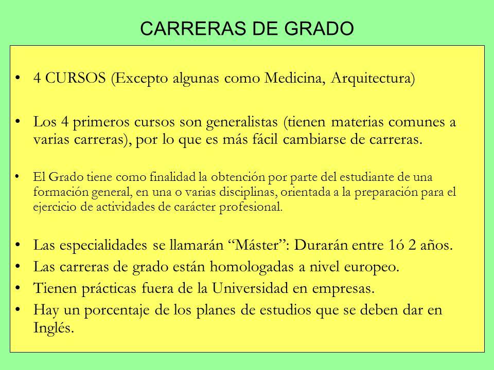 CARRERAS DE GRADO 4 CURSOS (Excepto algunas como Medicina, Arquitectura)