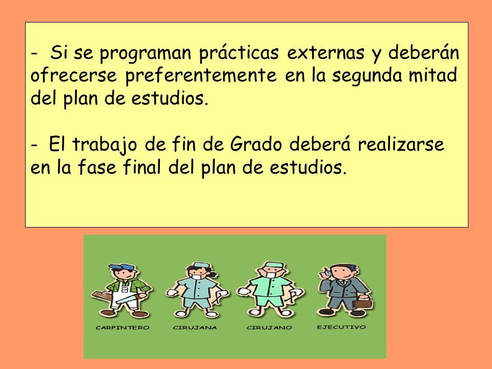 - Si se programan prácticas externas y deberán