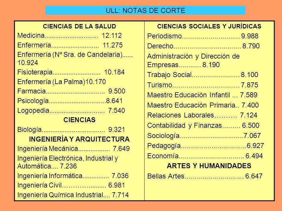 INGENIERÍA Y ARQUITECTURA CIENCIAS SOCIALES Y JURÍDICAS