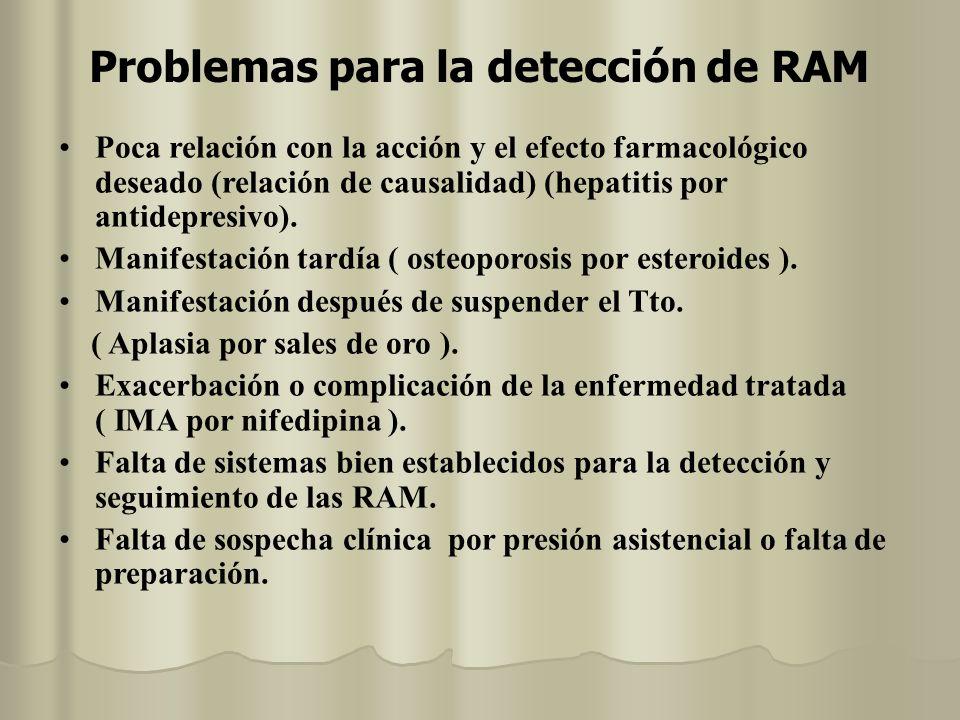 Problemas para la detección de RAM