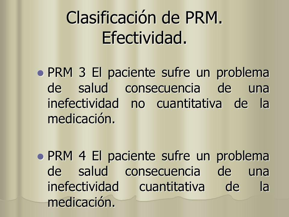 Clasificación de PRM. Efectividad.