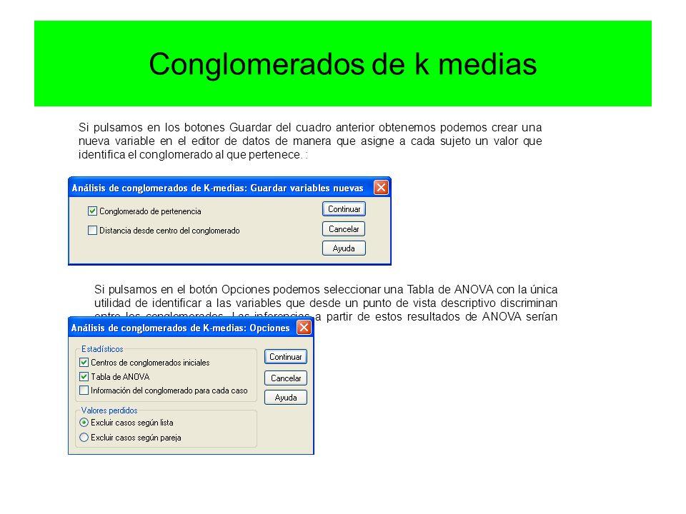 Conglomerados de k medias