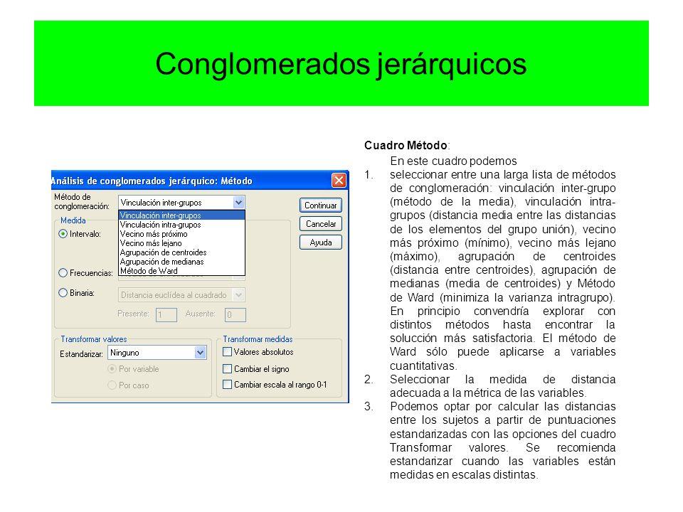 Conglomerados jerárquicos