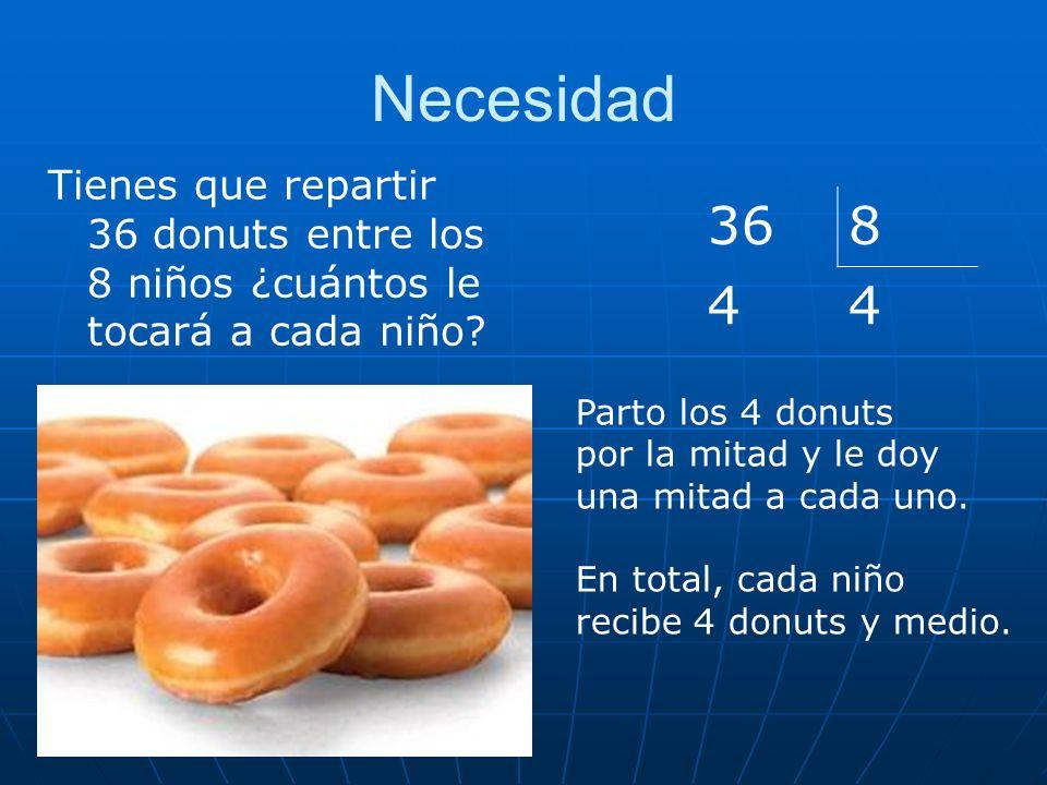 Necesidad Tienes que repartir 36 donuts entre los 8 niños ¿cuántos le tocará a cada niño 36. 8. 4.