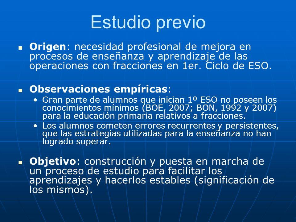 Estudio previo Origen: necesidad profesional de mejora en procesos de enseñanza y aprendizaje de las operaciones con fracciones en 1er. Ciclo de ESO.