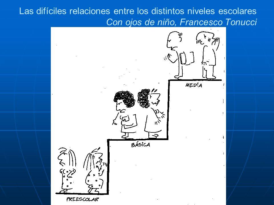 Las difíciles relaciones entre los distintos niveles escolares Con ojos de niño, Francesco Tonucci