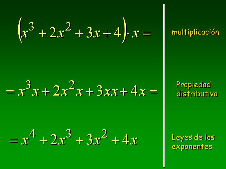 multiplicación Propiedad distributiva Leyes de los exponentes
