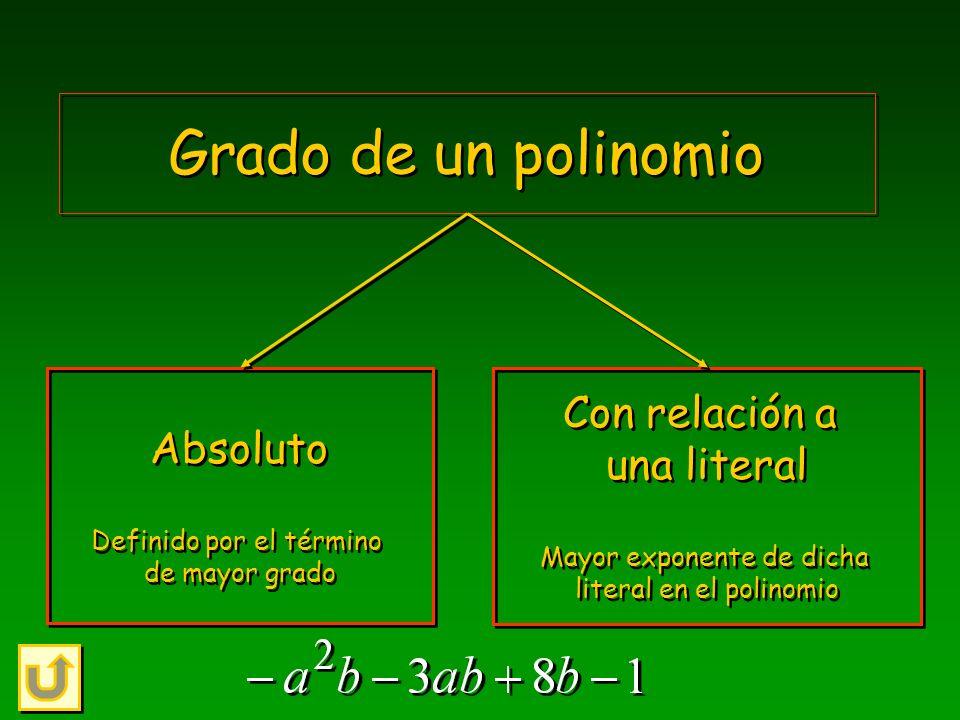 Grado de un polinomio Con relación a una literal Absoluto