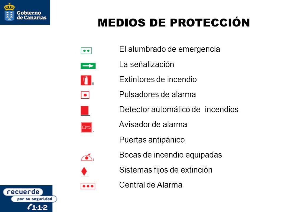 MEDIOS DE PROTECCIÓN El alumbrado de emergencia La señalización