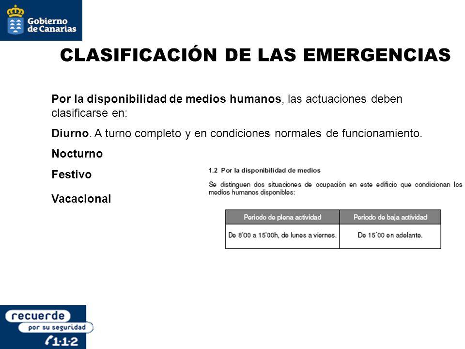 CLASIFICACIÓN DE LAS EMERGENCIAS