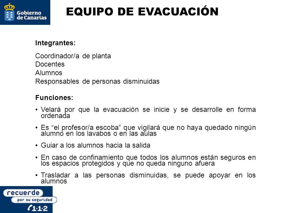 EQUIPO DE EVACUACIÓN Integrantes: Coordinador/a de planta Docentes
