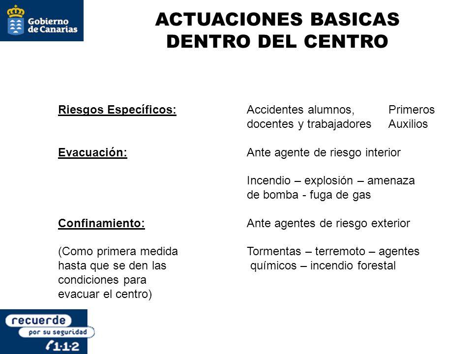 ACTUACIONES BASICAS DENTRO DEL CENTRO