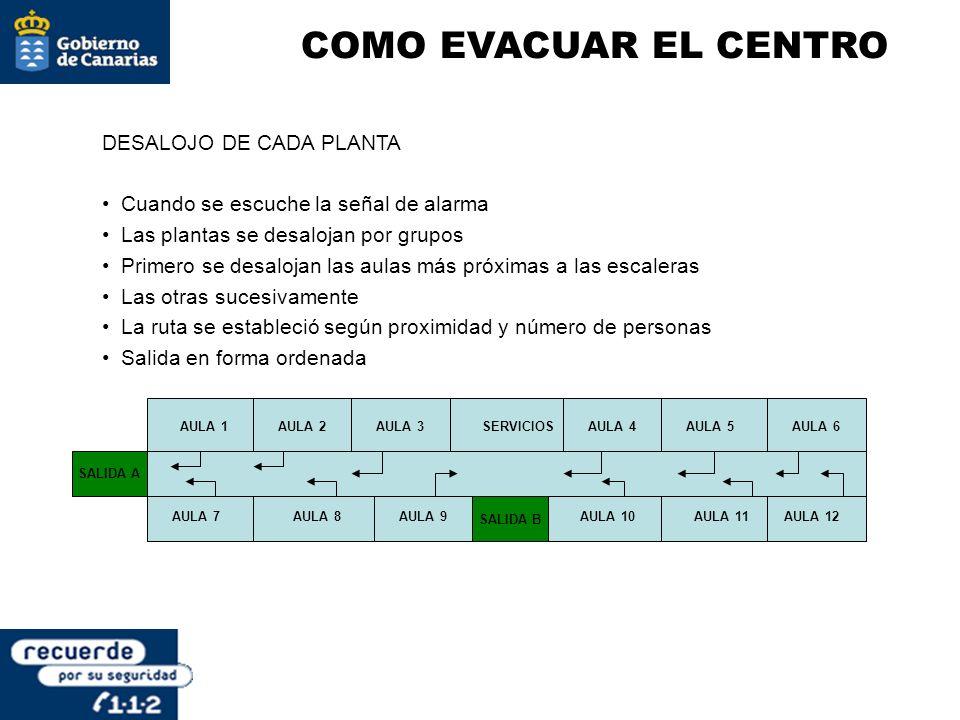 COMO EVACUAR EL CENTRO DESALOJO DE CADA PLANTA
