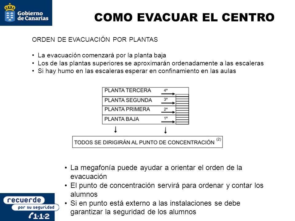 COMO EVACUAR EL CENTRO ORDEN DE EVACUACIÓN POR PLANTAS. La evacuación comenzará por la planta baja.
