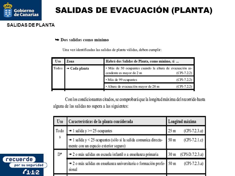 SALIDAS DE EVACUACIÓN (PLANTA)