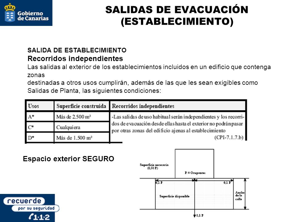 SALIDAS DE EVACUACIÓN (ESTABLECIMIENTO)