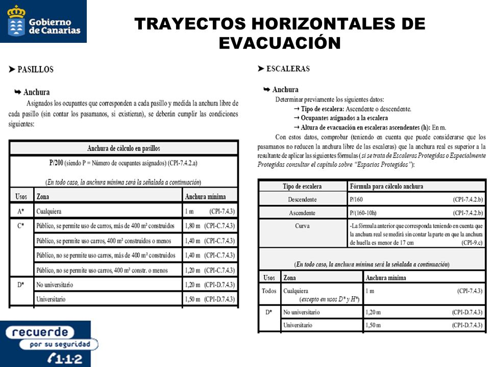 TRAYECTOS HORIZONTALES DE EVACUACIÓN