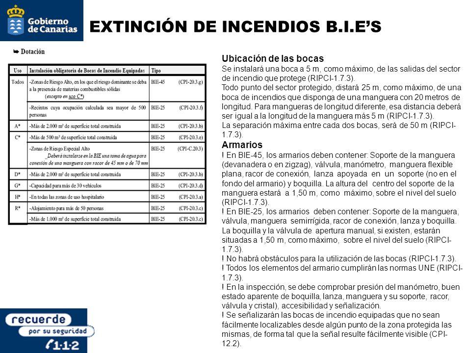 EXTINCIÓN DE INCENDIOS B.I.E'S