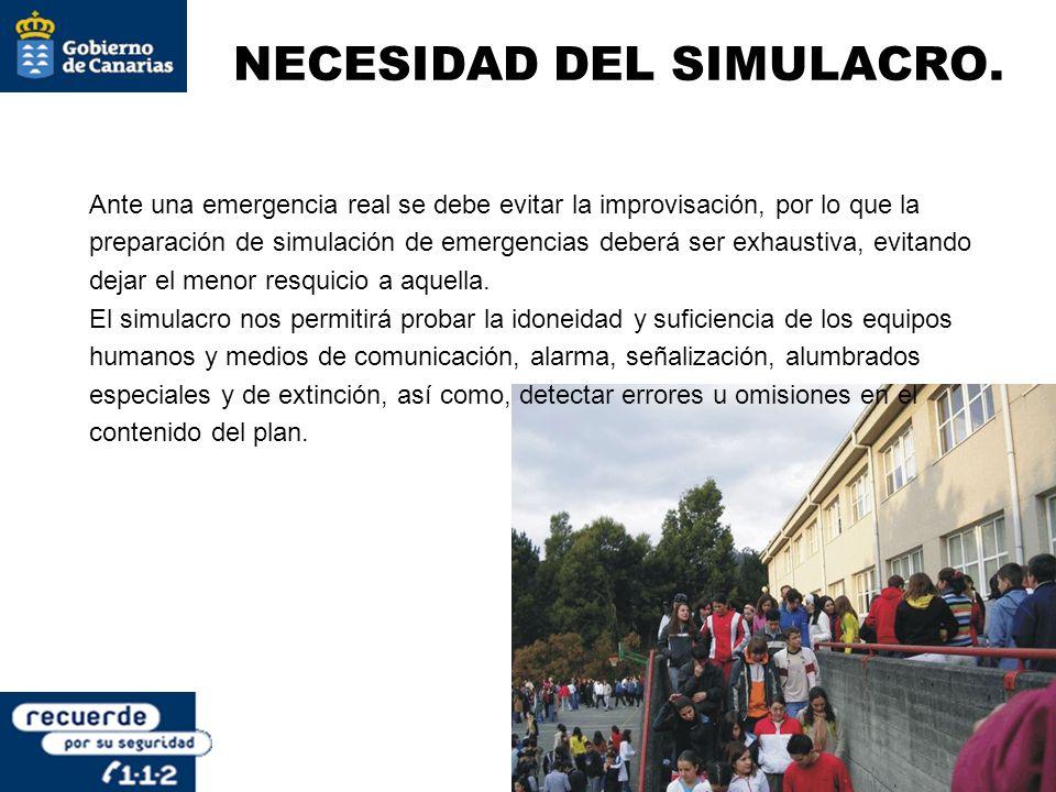 NECESIDAD DEL SIMULACRO.