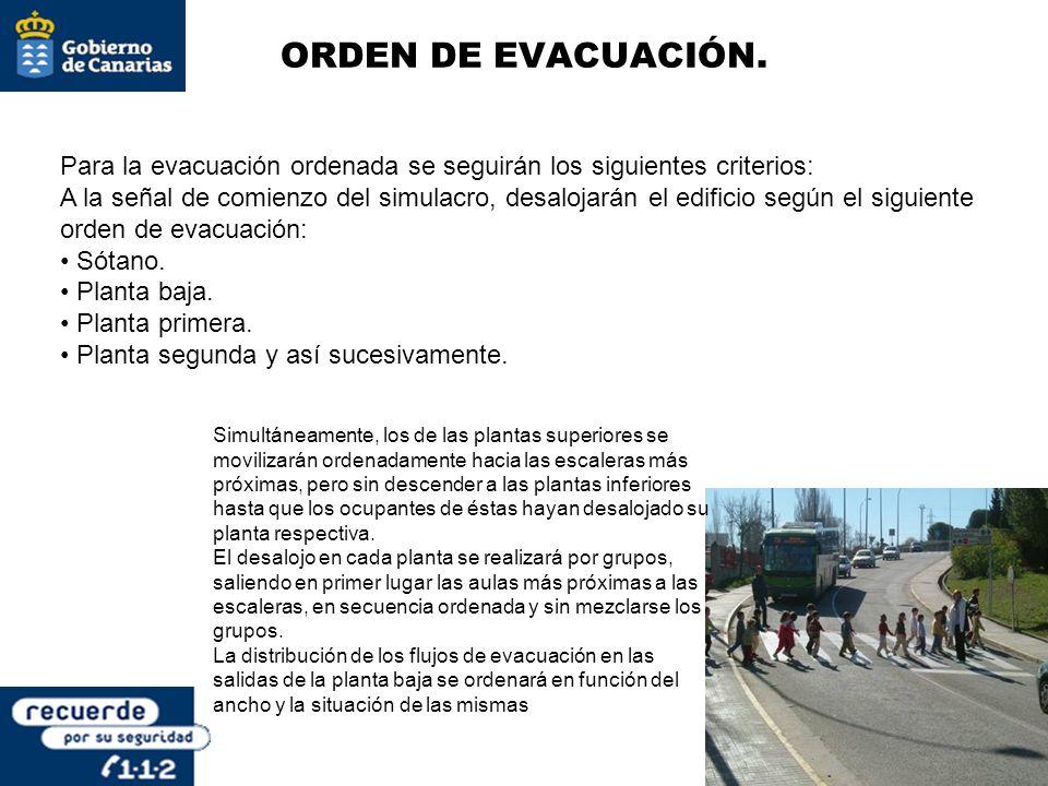 ORDEN DE EVACUACIÓN. Para la evacuación ordenada se seguirán los siguientes criterios: